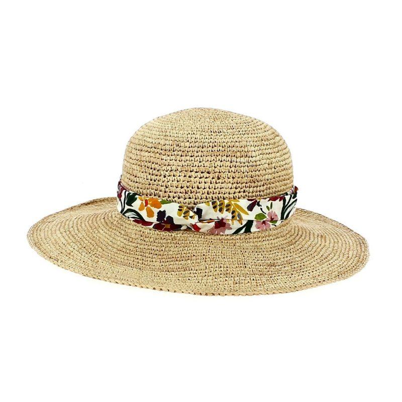 Mes accessoires de l'été